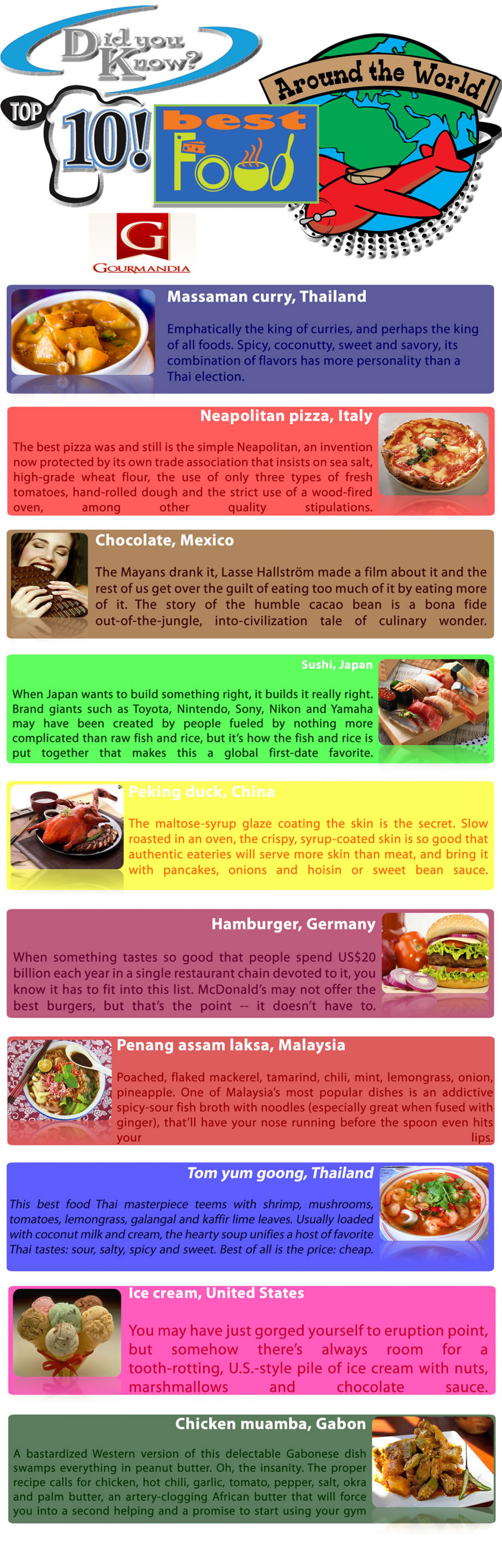The top 10 best food around the world - Top 10 cuisines in the world ...