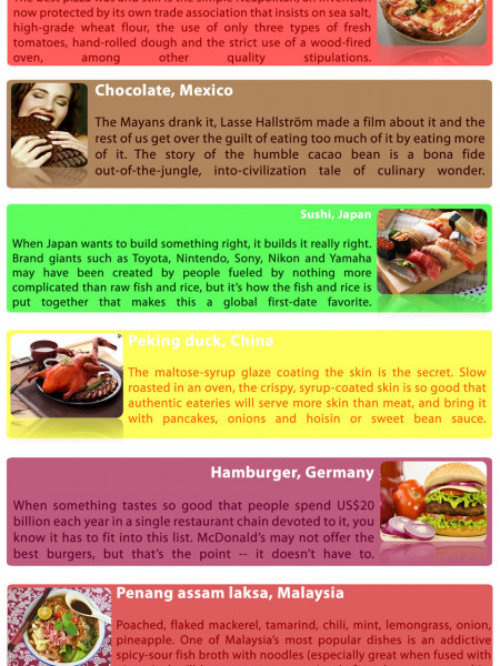 The Top 10 Best Food Around the World Infographic