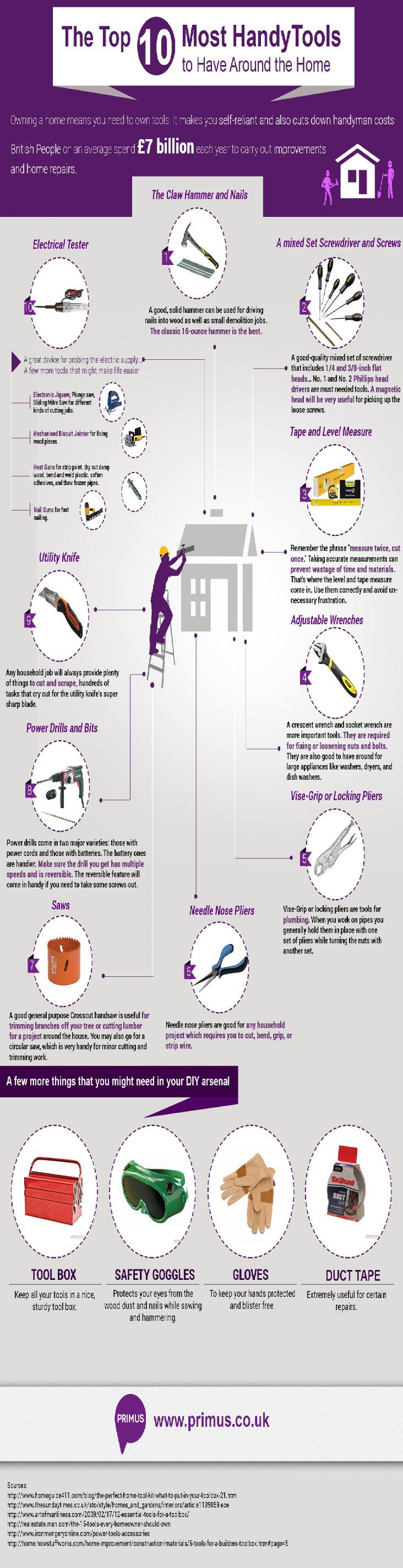 The Top 10 Most Handy Tools to Have Around the Home Infographic