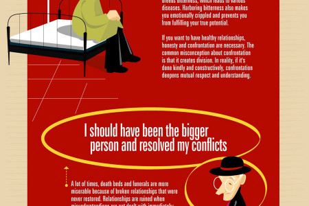 The Top 10 Regrets In Life By Those About To Die Infographic