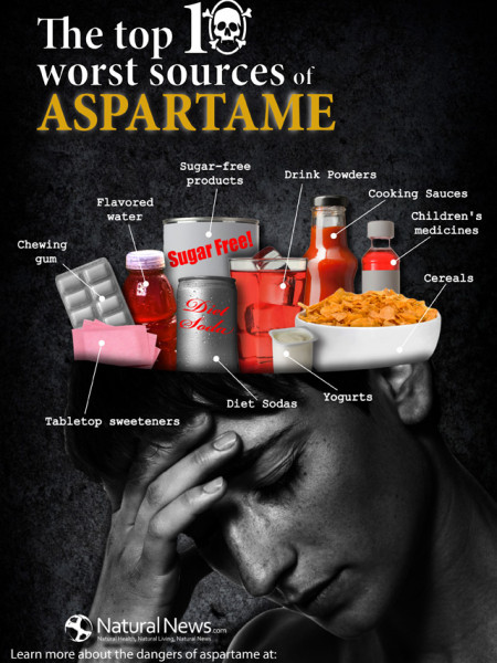 The Top 10 Worst Sources of Aspartame Infographic