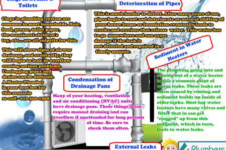 The Top 5 Ways Water Will Leak from your Pipes and how to Fix Them Infographic