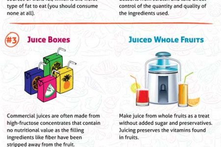 The Top 5 Worst Kids' Lunch Foods Infographic