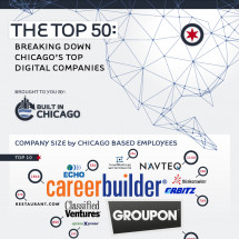 The Top 50: Breaking Down Chicagos Top Digital Companies Infographic