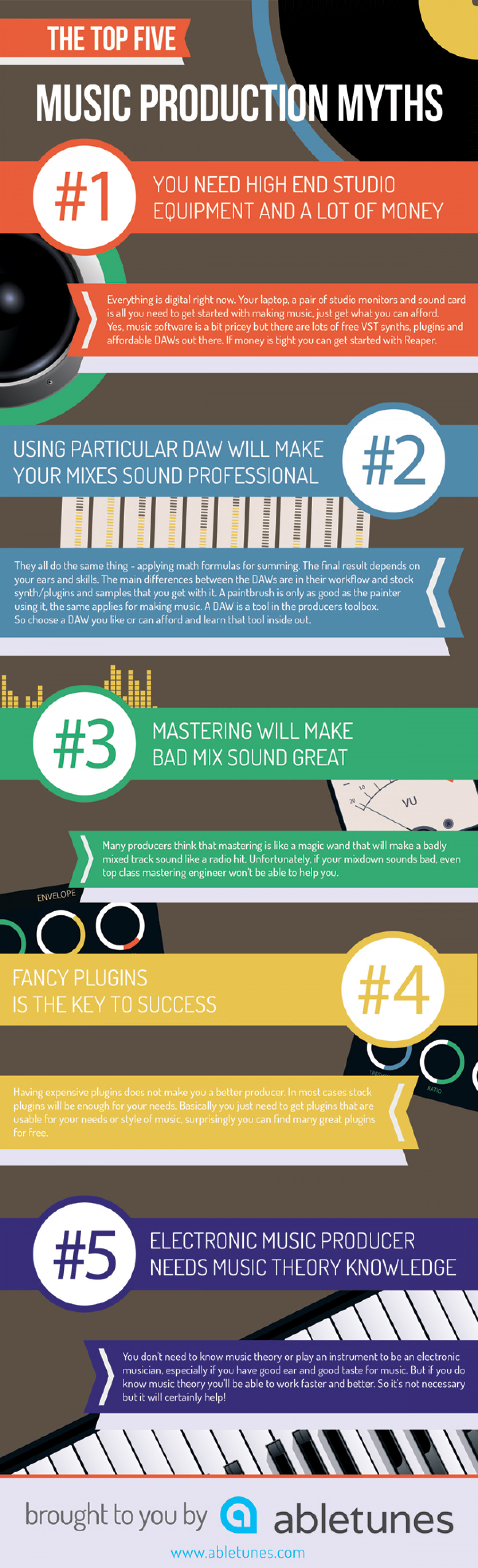 The Top Five Music Production Myths Infographic