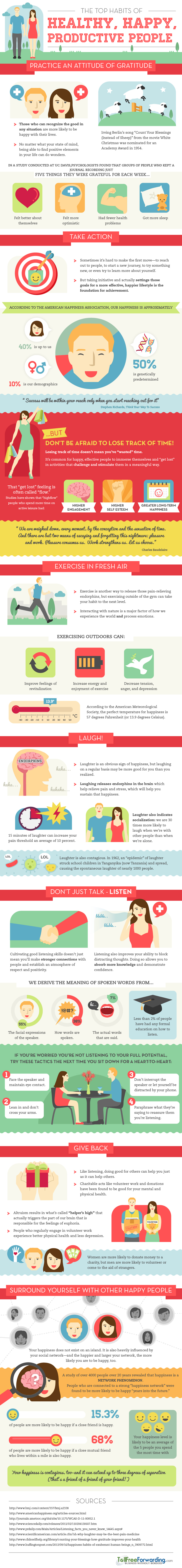The Top Habits of Healthy, Happy, Productive People [Infographic]