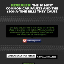 The Top Ten Most Common Car Faults Infographic