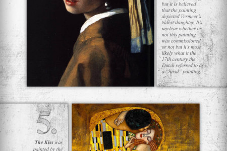 The Top Ten Most Famous Artwork in History Infographic