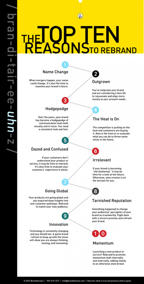 The top ten reasons to rebrand Infographic