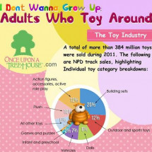 The Toy Industry Infographic