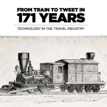 The Travel Industry: From Train to Tweet in 171 years Infographic