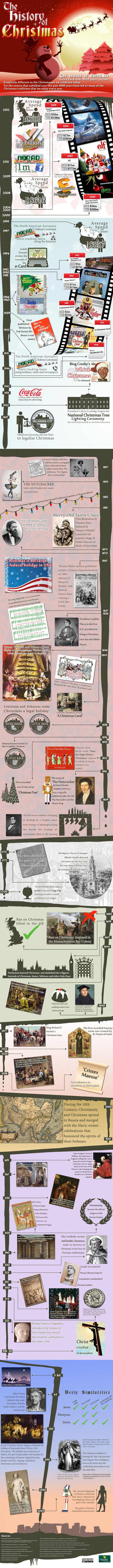 the true history of christmas  2500 bc 50bf0d8ea8613 w587 How the Celebration of Christmas Has Evolved Over the Centuries [Infographic]