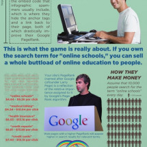 The Truth About Infographics Infographic
