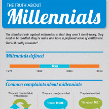 The Truth About Millennials Infographic
