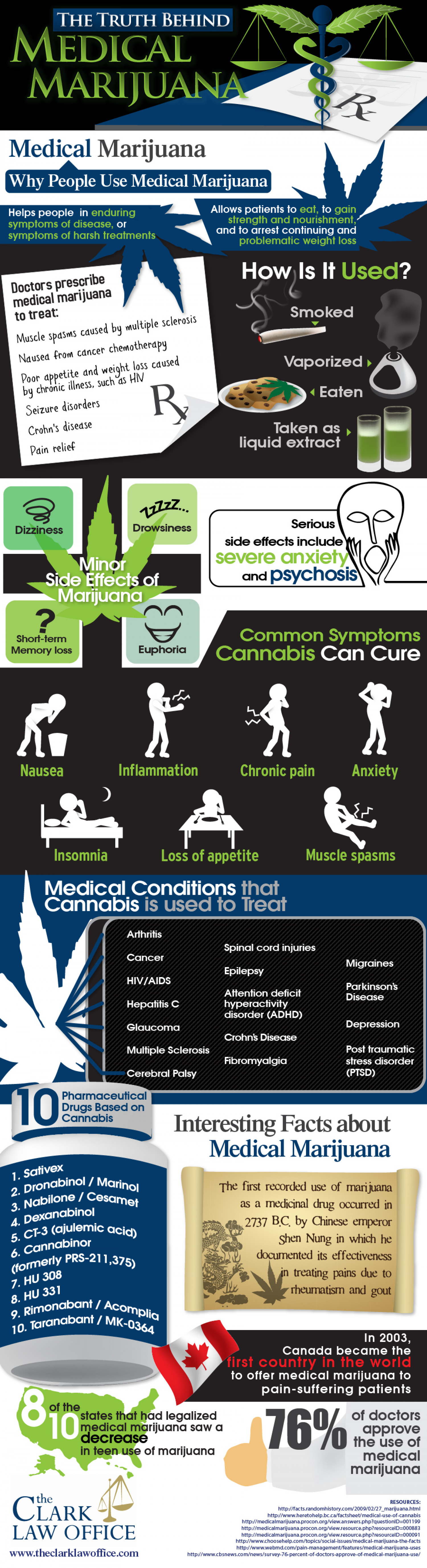 The Truth Behind Medical Marijuana Infographic