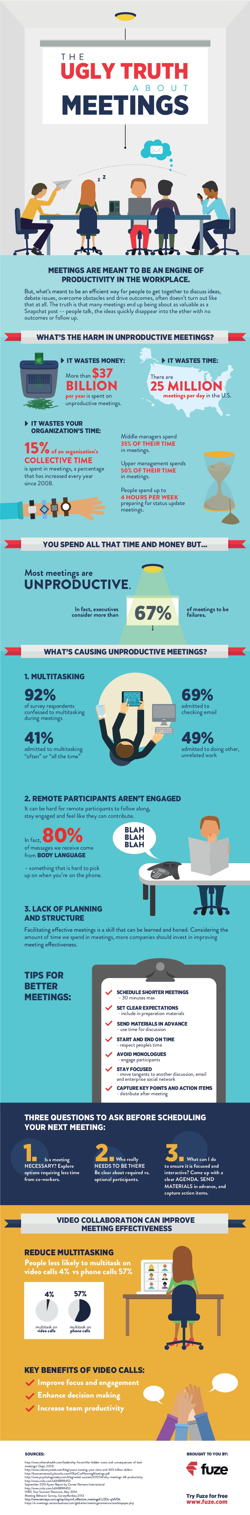 Meetings [INFOGRAPHIC]