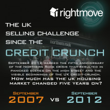 The UK SELLING CHALLENGE since the credit crunch: Rightmove.co.uk Infographic