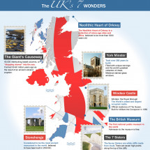The UK's 7 Wonders Infographic