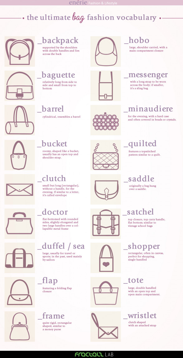 The Ultimate BAG Vocabulary