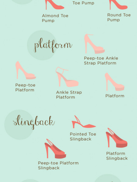Bride Style Guide Infographic