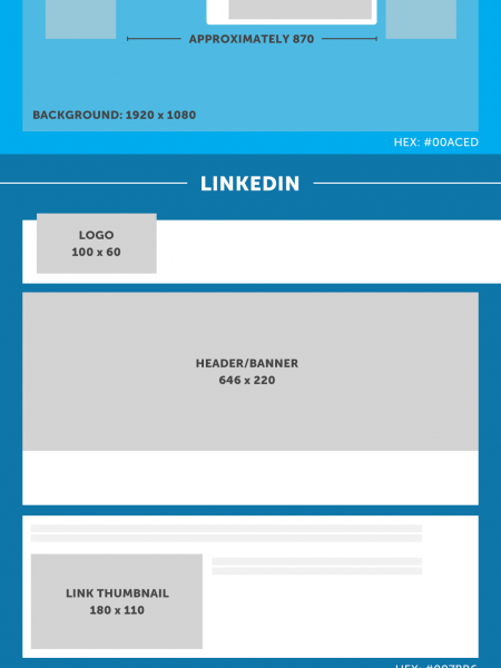The Ultimate Cheat Sheet for Social Media Dimensions Infographic