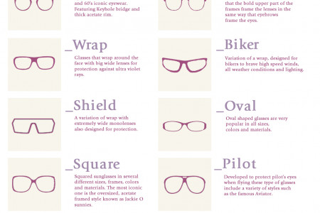 The ultimate glasses fashion vocabulary Infographic