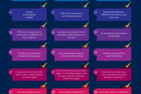 The Ultimate Growth Hacker Checklist Infographic