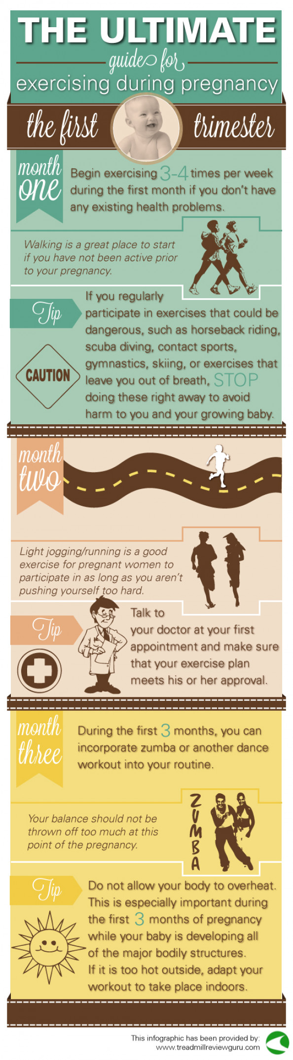 The Ultimate Guide for Exercising During Pregnancy (1st Trimester) Infographic