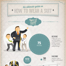 The Ultimate Guide on How To Wear a Suit Infographic
