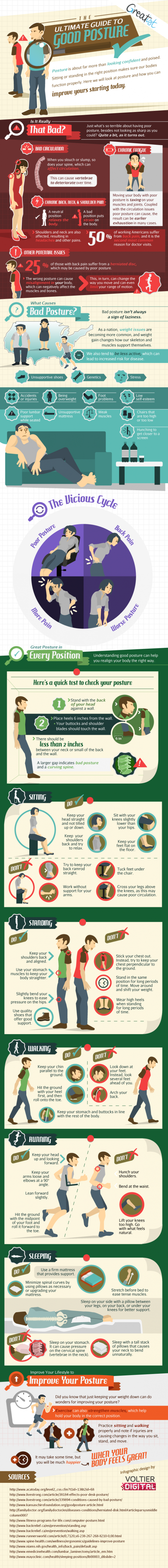 The Ultimate Guide To Good Posture Infographic