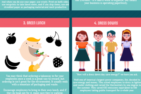 The Ultimate Guide To Making Your Business Go Green Infographic
