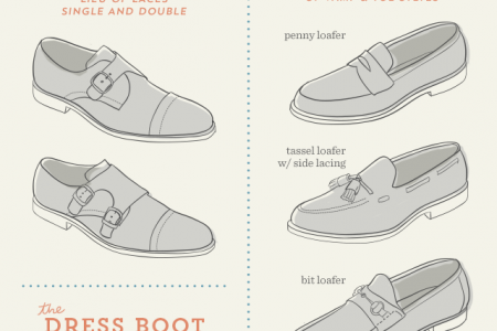 The Ultimate Guide to Men's Dress Shoes Infographic
