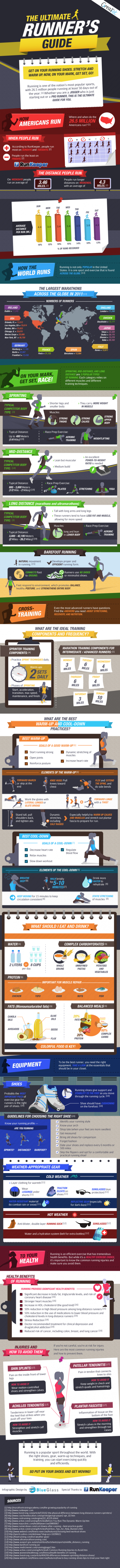 The Ultimate Guide to Running