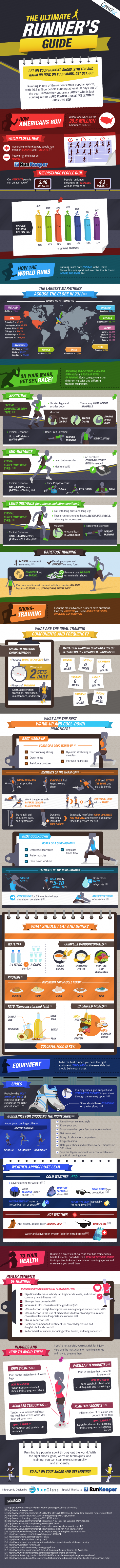 The Ultimate Guide to Running Infographic