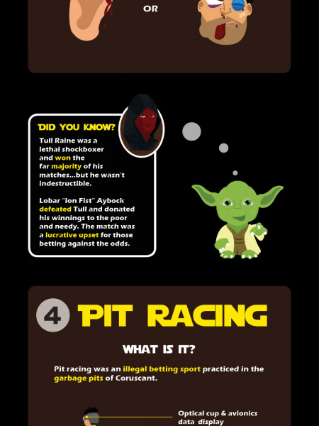 The Ultimate Guide to Star Wars Space Betting  Infographic