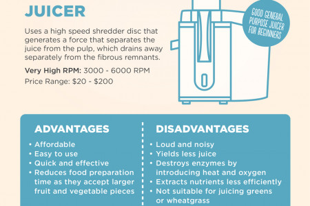 The Ultimate Guidet o Buying a Best Juicer Infographic