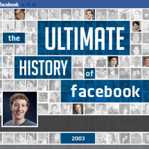 The Ultimate History of Facebook Infographic