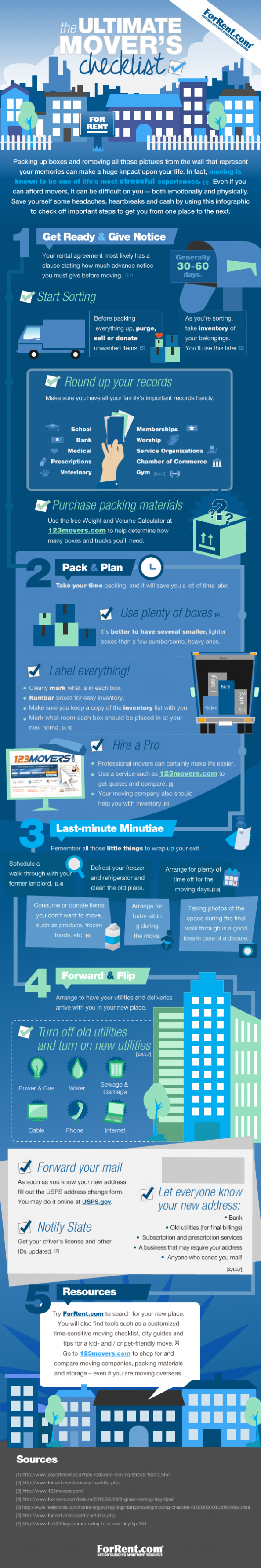 the Ultimate Mover&#039;s Checklist  Infographic