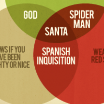 The Ultimate Santa Venn Diagram Infographic