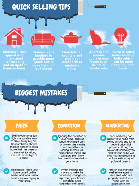 The Ultimate Seller's Checklist Infographic