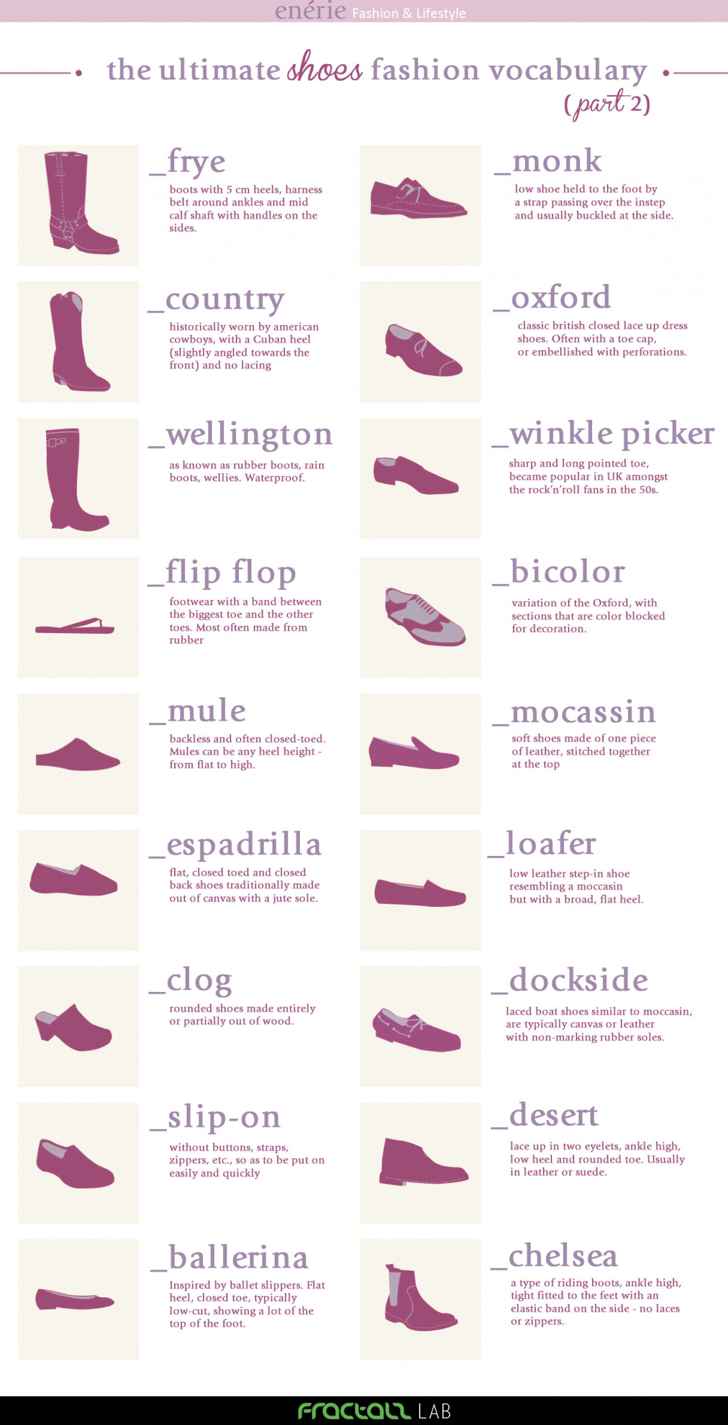 The Ultimate SHOES Vocabulary (part 2) Infographic