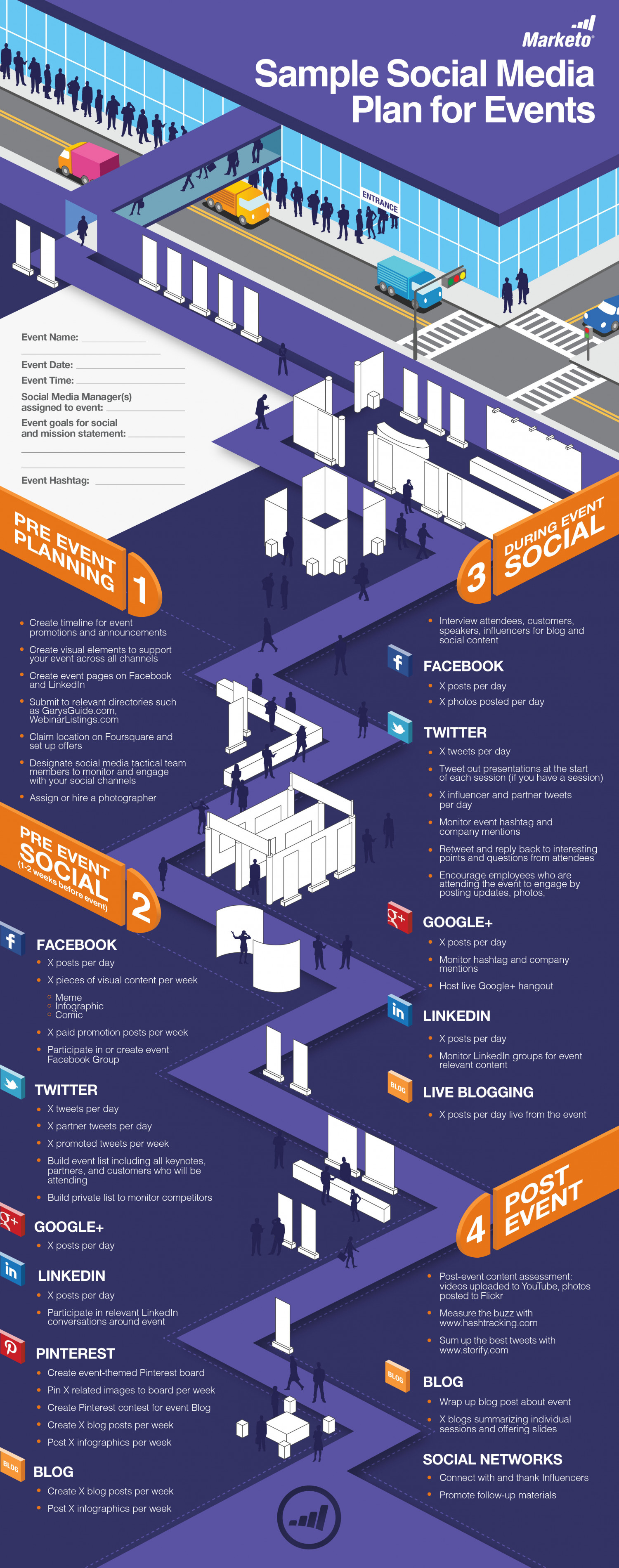 The Ultimate Social Media Event Marketing Checklist  Infographic