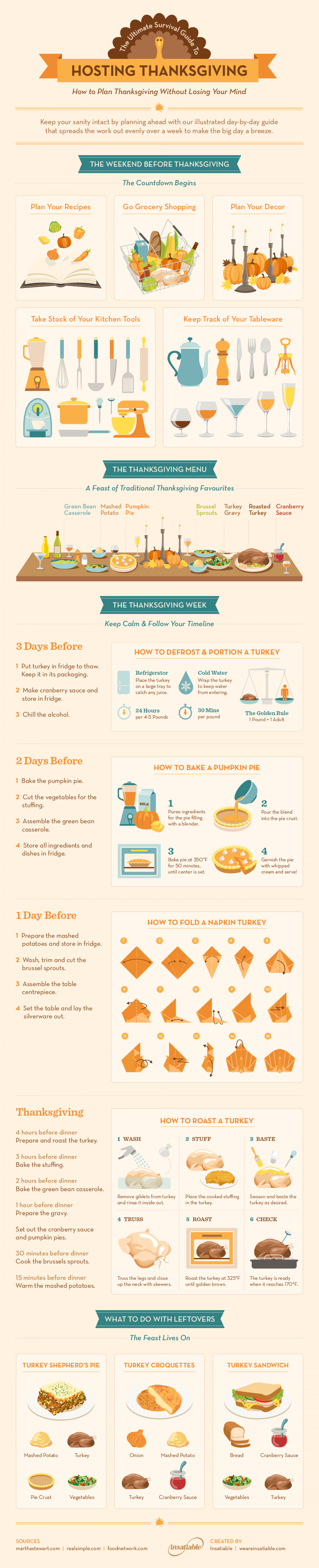 The Ultimate Survival Guide to Hosting Thanksgiving Infographic
