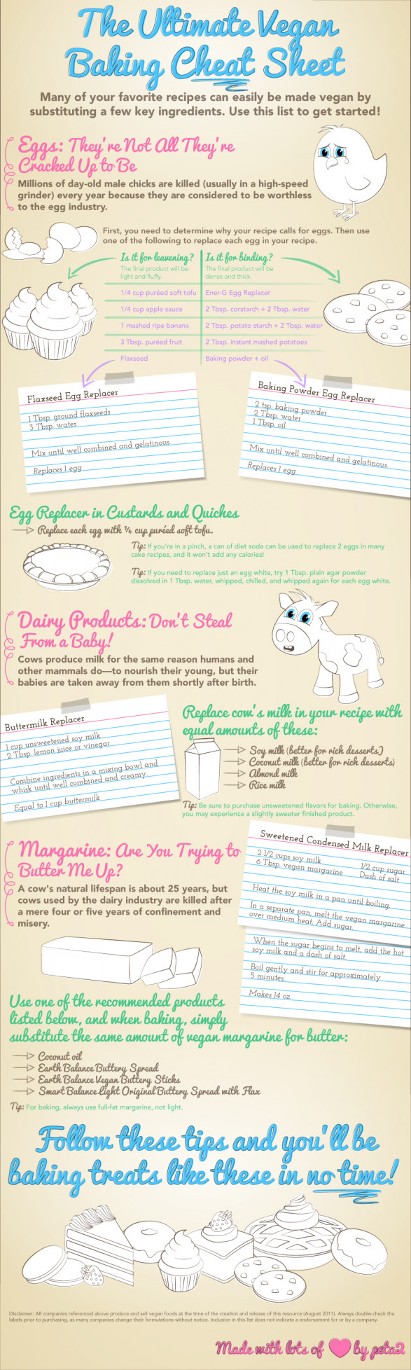 The Ultimate Vegan Baking Cheat Sheet