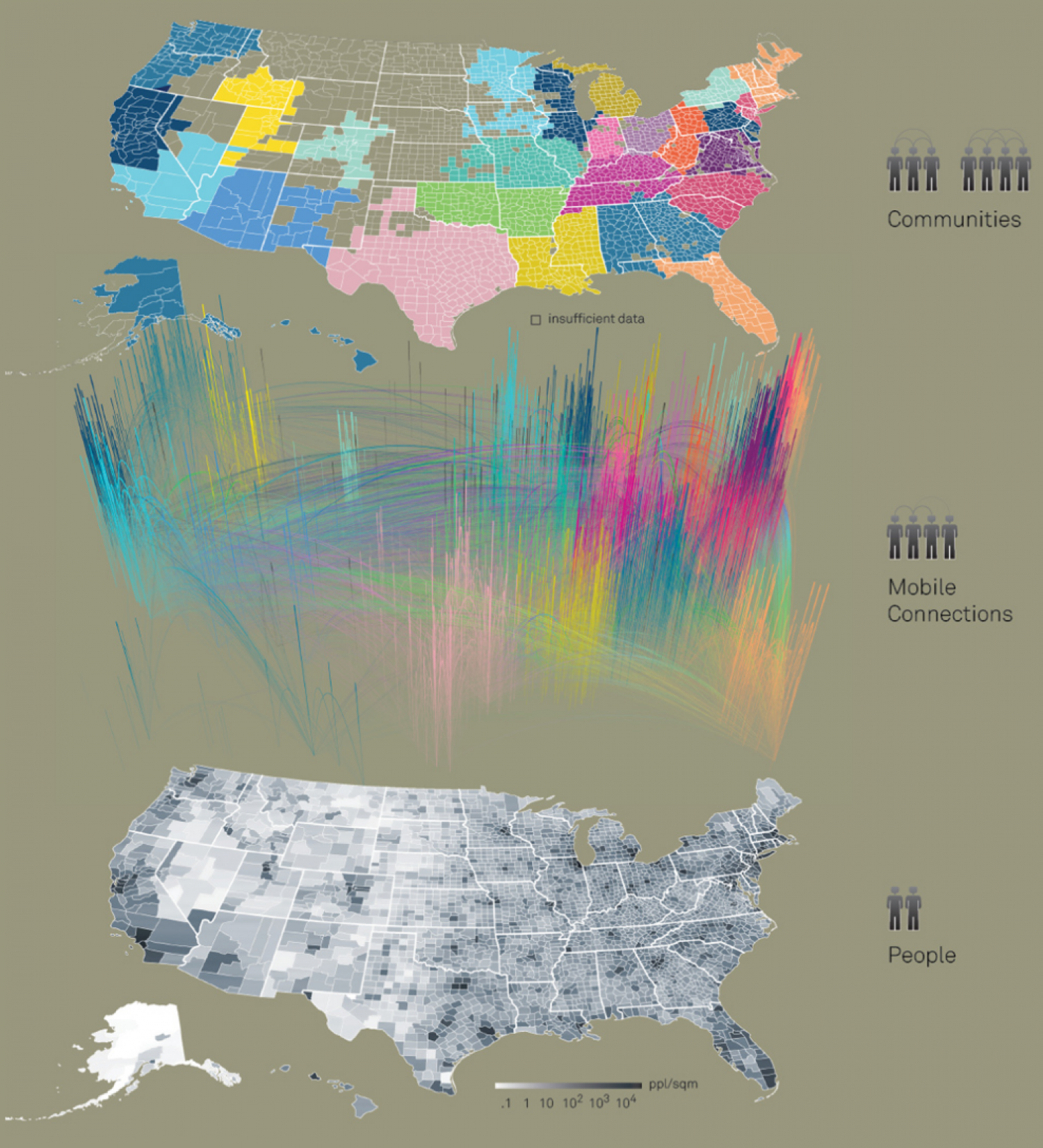 The United States of Connectedness Infographic