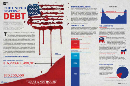 The United States Of Debt Infographic