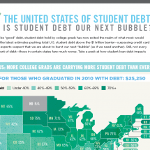 The United States of Student Debt Infographic