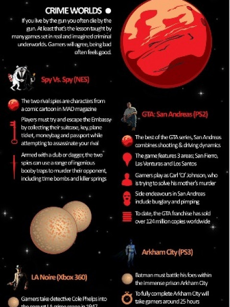 The Universe of the Gaming Genres Infographic