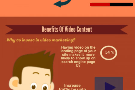 The Unstoppable Growth Of Online Video Infographic