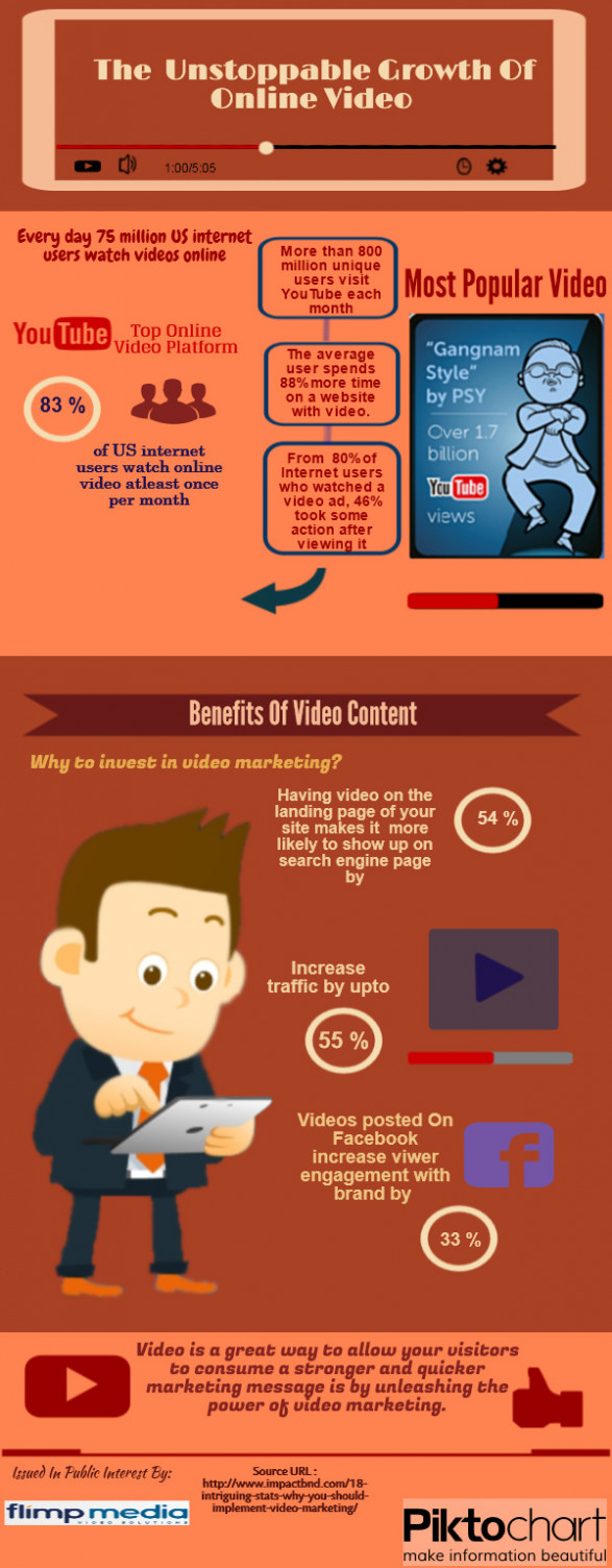 The Unstoppable Growth Of Online Video